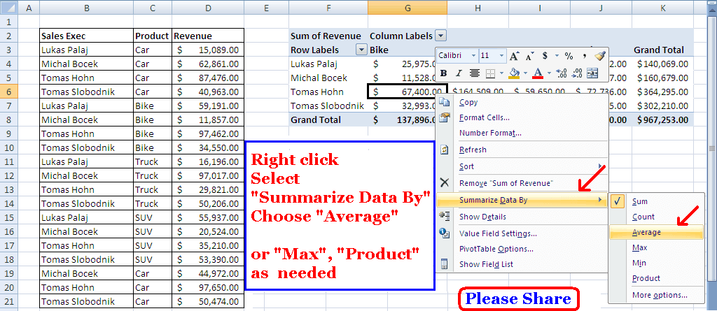Summarize Pivot Data by Average or some other formula