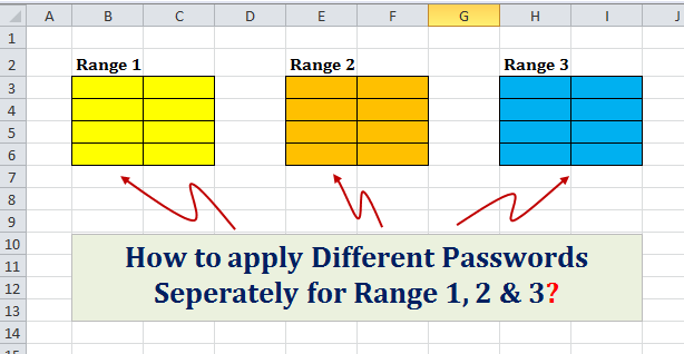 unprotect password protected excel sheet without password