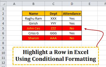 How to Set Up Excel Default Formatting? – Advanced Excel Tips & Tricks